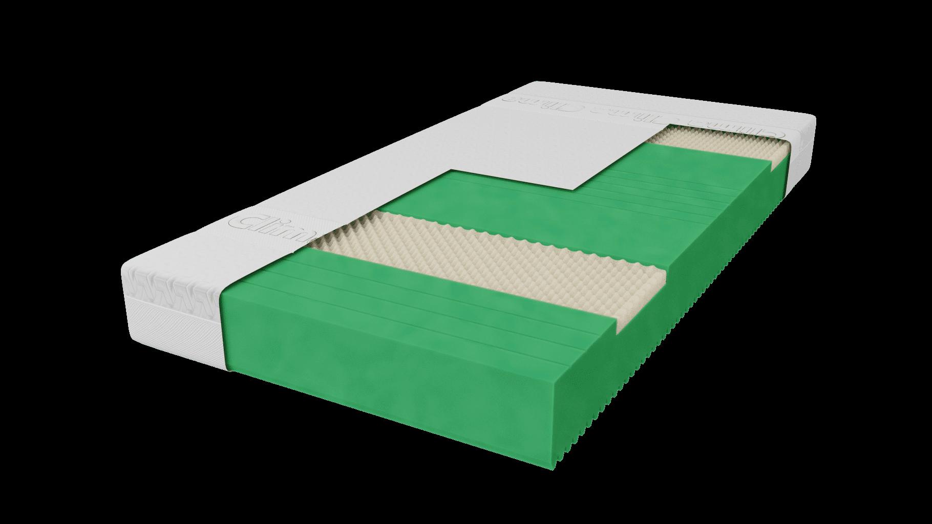 Matratze Royal Green